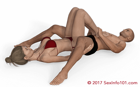 Sex positions with photos