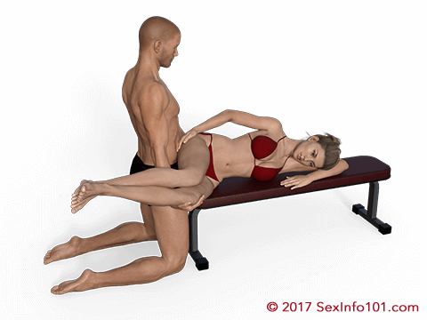 Twisted Butterfly Position