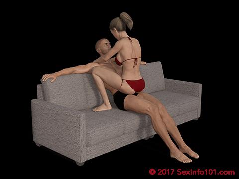 Squatting Lap Dance 180 Position