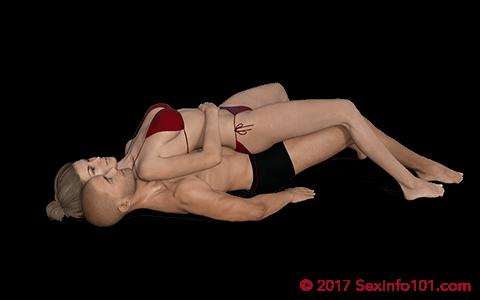 Sex Positionen